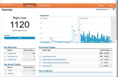Google Pushes for Universal Analytics Infastructure - WidgetWare