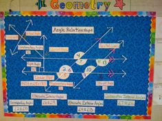 Unit 1 Basics Geometry: Love this bulletin board! Other math bulletin boards in the post, too. Rockstar Math Teacher : My Classroom Pictures: School Year Geometry Lessons, Teaching Geometry, Math Lessons, Teaching Math, Geometry Vocabulary, Teaching Ideas, Math Teacher, School Classroom, Teacher Tips
