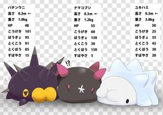 Pokemon Comics, Pokemon Memes, Best Fan, Pokemon Pictures, Anime, My Images, Character Art, Video Game, Pikachu