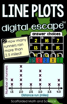 """An engaging digital escape room for analyzing the data presented in line plots. Students must unlock 5 locks by answering questions about 5 different line plots. Questions are grouped 4 per puzzle, resulting in five 4-letter codes that will unlock all 5 locks. Questions types include: The entire escape room is housed in one Google Form. There are no links to outside websites. Student data will be viewable from the """"Responses"""" tab on your Google Form. Teaching 5th Grade, 5th Grade Math, Math Word Walls, Different Lines, Multiplying Fractions, Math Words, Student Data, Escape Room, 5th Grades"""