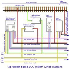 Rrtraintrackwiring dcs 100 wiring trains pinterest rrtraintrackwiring dcc booster bus a means to increase asfbconference2016 Gallery