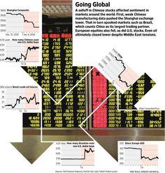 Why China's market fell so much http://on.wsj.com/1PdDWbM