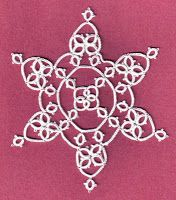 Sharon's Tatted Lace: Pattern