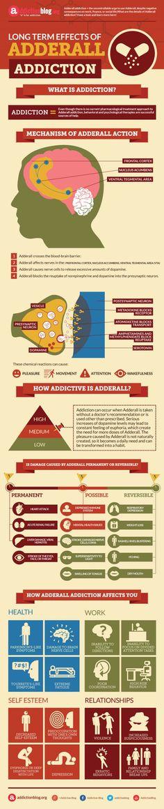 Addiction News  Articles