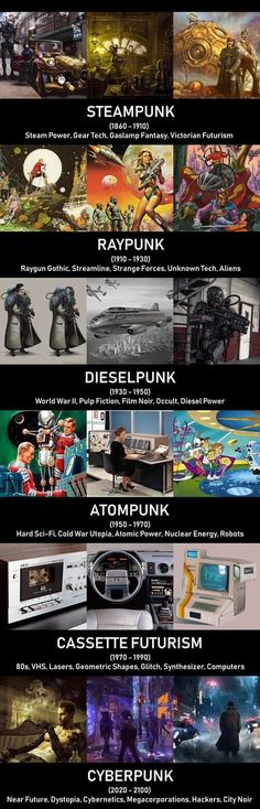 SciFi-Punk – Eine kleine Einführung A little introduction to the genres of sci-fi punks. What is Steampunk, Dieselpunk, Cyberpunk or Atomic Punk ? Here you will find out. Creative Writing, Writing Tips, Writing Prompts, Hand Writing, Story Inspiration, Writing Inspiration, Arte Punk, Punk Art, Geek Culture