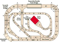 BRIO Guide: Track Guide