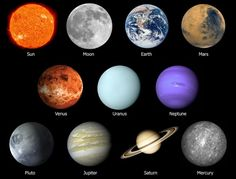 Astrological Planets –There are eight planets in the Solar System. In order of increasing distance from the Sun, they are the four terrestrials, Mercury, Venus, Earth, and Mars, then the four gas giants, Jupiter, Saturn, Uranus, & Neptune. Pluto was discredited by some...but I'm not buying it! lol