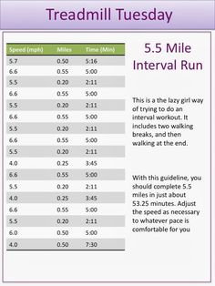 Speed interval treadmill workout