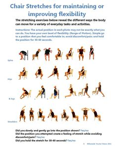 chair stretch exercises poster.  www.yesnofitness.com