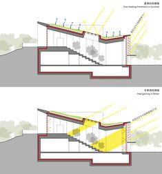 Gallery of Passive House Pavilion of Longfor Sundar / SUP Atelier - 37