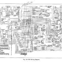 Wiring Diagram Cars Trucks Best Of Lincoln Wiring Diagram Web Berei Ea Of Wiring Diagram Cars Trucks In 2020 Cars Trucks Trucks Engineering