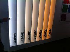 Lighting Colour Temperature - KKDC:
