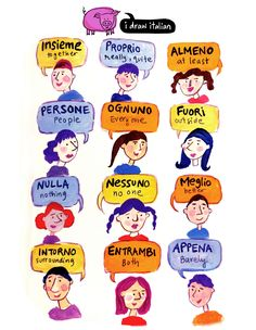The Italian language, similar to other foreign languages one is estranged to can be learned. This isn't saying though that learning can be easy but it isn't difficult too. Italian Grammar, Italian Vocabulary, Italian Phrases, Italian Words, Italian Language, Basic Italian, Learning French For Kids, Learning Italian, Teaching French