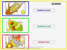 Olay, Speech Therapy, Pictures, Speech Pathology, Speech Language Therapy, Speech Language Pathology, Articulation Therapy