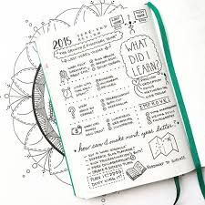 Image result for bullet journal bujo week in review