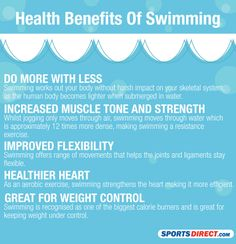 Swimming Pool Exercises For a Heathly Heart & Toned Body. Swimming in your Lancaster, Palmdale or Quartz Hill Pool Burns Over 500 Calories in 30 Minutes. Swimming Pool Exercises, Swimming Drills, Lap Swimming, Pool Workout, Swimming Fitness, Teach Kids To Swim, Swimming Motivation, Exercise Motivation, Health And Wellness