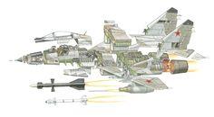 Anatomy of a MiG-29B
