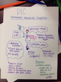DIC Such pretty notes. Med Surg Nursing, Ob Nursing, Nursing Career, Nursing Tips, Nursing Programs, Maternity Nursing, Study Nursing, Nursing Cheat Sheet, College Nursing