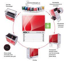 Stempels laten maken? Bij deze de nieuwe technische specificaties in 1 overzicht van Colop Printer Line 2.0