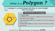 What is a #Polygon - Read more about #typesofpolygon, formula, characteristics and #technicalfacts. For more interesting #mathsworksheets for kids, visit: http://mocomi.com/learn/maths/