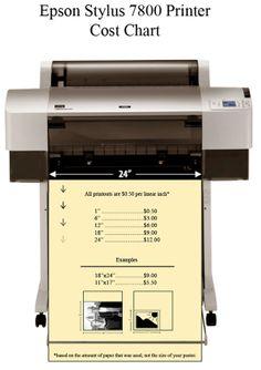Epson Stylus Pro 7800 Cost Chart - Documentation > Printing - Tutorials and Documentation : SUNY Oneonta Information Technology Help Desk