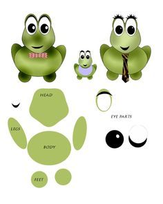 Familia de ranas (frog family)