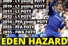 #Chelsea Roundup