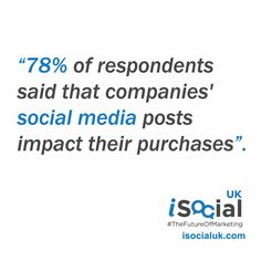 78% of respondents said that companies' social media posts impact their purchases http://www.isocialuk.com/
