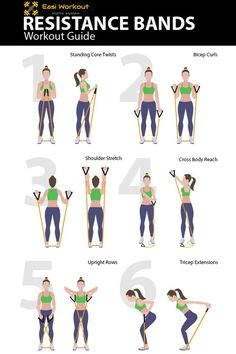 The Ultimate Resistance Band Workout-Handbuch Komplettes Handbu. - The Ultimate Resistance Band Workout-Handbuch Komplettes Handbuch herunterladen Wa - Resistance Workout, Resistance Band Exercises, Stretch Band Exercises, Exercises With Bands, Resistance Band Arms, Stretching Exercises, Body Weight Exercises, Arm Exercises With Weights, Body Sculpting Workouts