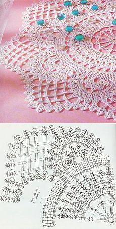 Learn to knit and Crochet with Jeanette: June 2018 Crochet Doily Diagram, Crochet Doily Patterns, Crochet Chart, Thread Crochet, Filet Crochet, Irish Crochet, Crochet Designs, Crochet Stitches, Knitting Patterns