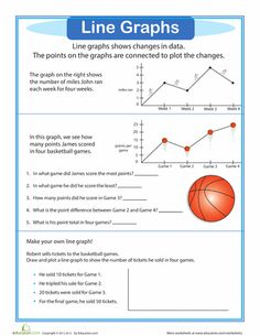 Worksheets: Graph Basics: Line Graphs