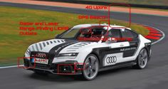2014 Audi RS7 Piloted Concept Flat Out On Racetrack Tomorrow In Live Feed – Will It Crash?