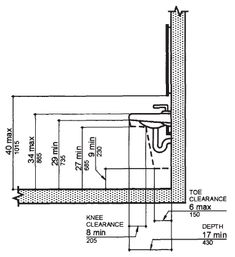 Kitchen Sink Plumbing Code : Accessible sink, plan view 16th St Basement Pinterest Florida ...