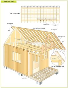 #shed #backyardshed #shedplans When I buy a house I'm totally building my own bunkie...