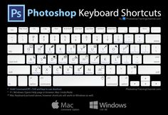 Must-Know Photoshop Keyboard Shortcuts! Also Download The Free Wallpaper! From The Photoshop Training Channel #Photoshop #photography #design #tips #psd #shortcuts http://photoshoptrainingchannel.com