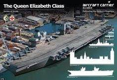 Tendance salopette 2017  Queen Elizabeth Class Aircraft Carrier. Due to enter service in 2020 there are