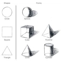 √ pencil drawing tutorials and free drawing lessons using basic geometric shapes and three Form Drawing, Drawing Skills, Drawing Techniques, Drawing Step, Drawing Ideas, How To Learn Drawing, Learn How To Draw, Shadow Drawing, Learn To Sketch