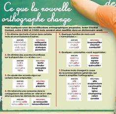 Examples of the spelling reform. French Teacher, Teaching French, Learn To Speak French, Core French, French Education, French Grammar, French Classroom, French Resources, French Lessons