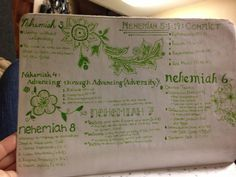 Bible journaling by book
