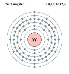 Ununtrium Atom