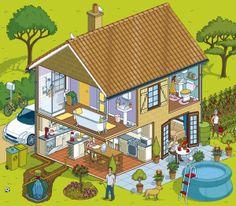 Interactive Water Saving House for Lyonnaise des Eaux by Rod Hunt, via Behance