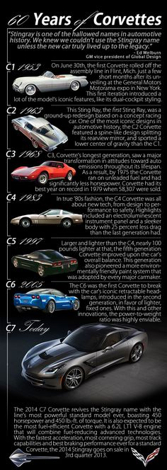 60 Years of Corvette. Not a huge fan of corvette but I do like the stingray body. Chevrolet Corvette, Corvette Zr1, Pontiac Gto, Us Cars, Sport Cars, Alpha Romeo, Dream Cars, Hot Rods, 2014 Corvette Stingray