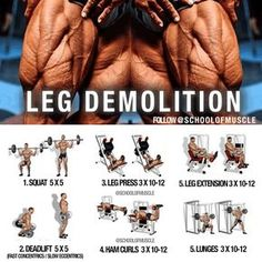 Need some gym Inspiration? View my top 90 training DVDs listed on my website. http://www.primecutsbodybuildingdvds.com #npcbodybuilding #abs #muscles