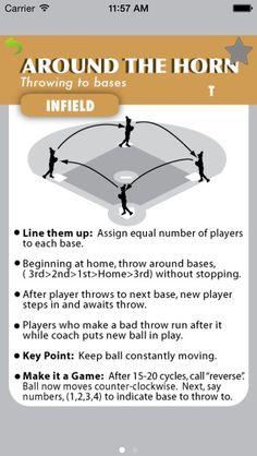 baseball drills - Google Search
