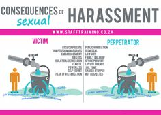 Sexual Harassment in South Africa Staff Training, What You Can Do, Breakup, South Africa, Depression, Confidence, Blog, Breaking Up, Blogging