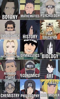 Naruto School Dream School #NarutoQuotes #NarutoFacts #NaraShikamaru #AkimichiChouji #Tenten #InuzukaKiba #YamanakaIno #Sai #SakuraUchiha #SasukeUchiha #NarutoUzumaki #Lee #AburameShino #Kakashi #NejiHyuga #HinataHyuga #SakuraHaruno