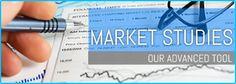 Bestprofit Futures Portal News