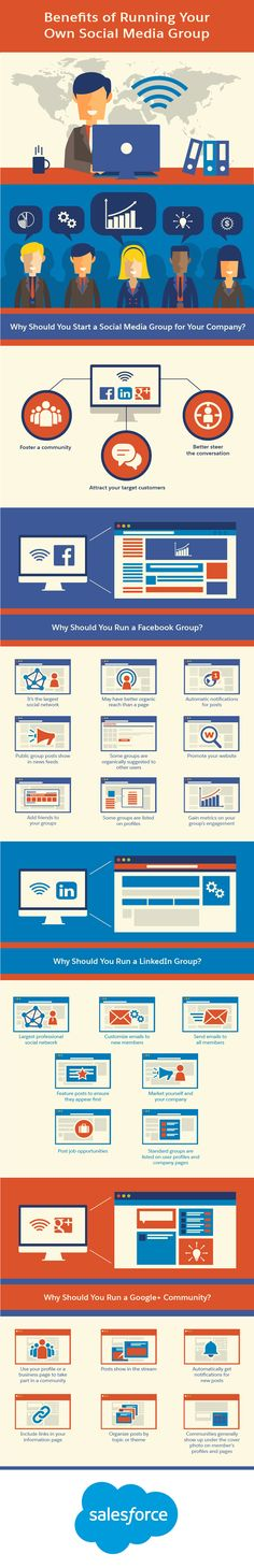 32 Benefits of Running Your Own Facebook Group, LinkedIn Group and GooglePlus Community - #infographic