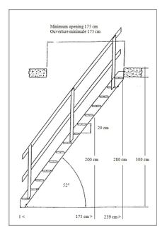 Holzland Molenaarstrap | laddershop