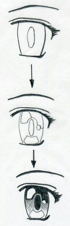 How to draw manga eyes - just one way to draw eyes for a manga character.  From easy drawings and sketches.